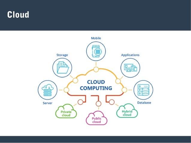 Cloud O profissional atua com: ● Linux ● Redes ● Aplicações (Containers/DevOps) ● AWS / Azurre / Google ● OpenShift / Open...