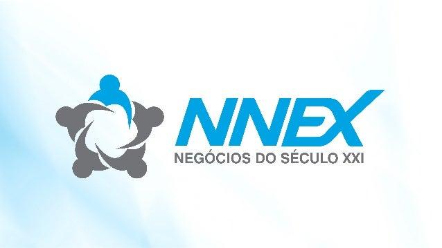 """NNEX - Apresentação Oficial - Brasil Clube """"Direcionando novos empreendimentos"""""""