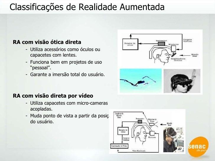 <ul><li>RA com visão ótica direta </li></ul><ul><ul><li>Utiliza acessórios como óculos ou capacetes com lentes. </li></ul>...
