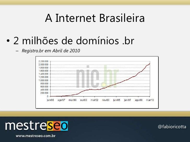 OMExpo Latino - Fábio Ricotta - SEO: Aumentando as visitas da sua empresa Slide 2