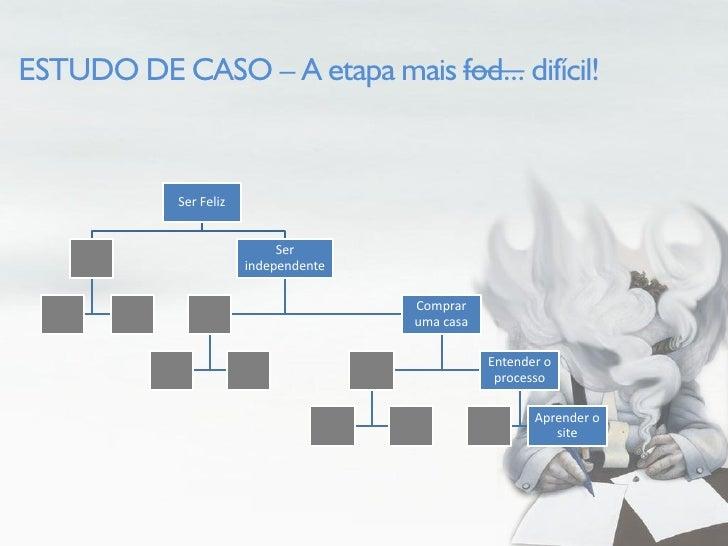ESTUDO DE CASO – A etapa mais fod... difícil!               Ser Feliz                                Ser                  ...