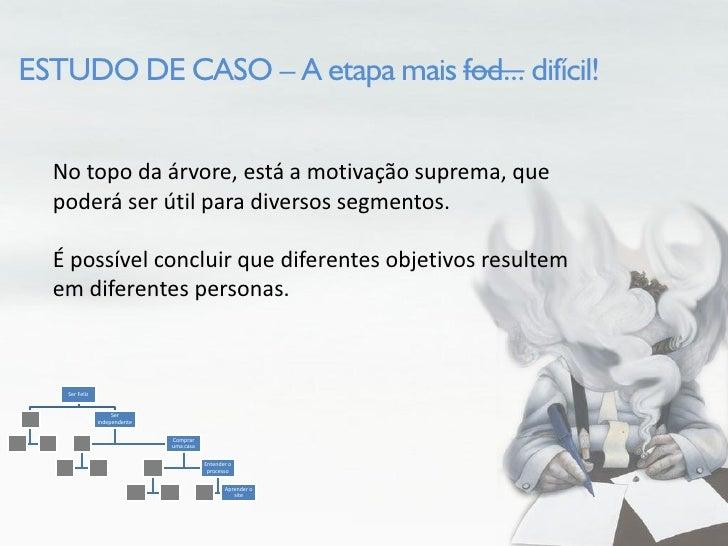 ESTUDO DE CASO – A etapa mais fod... difícil!     No topo da árvore, está a motivação suprema, que   poderá ser útil para ...