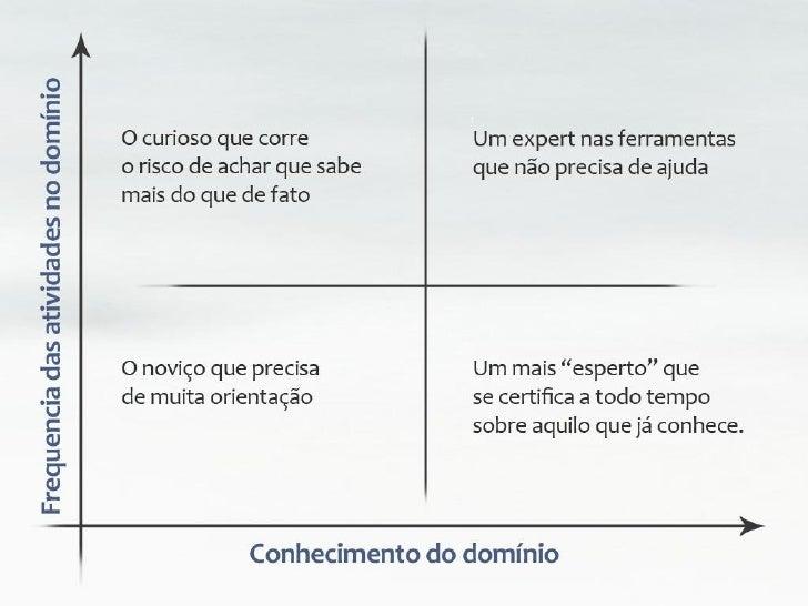 ESTUDO DE CASO – A etapa mais fod... difícil! Análise dos resultados Análise Cross Tabs ou análise estatística Cross Tabs ...