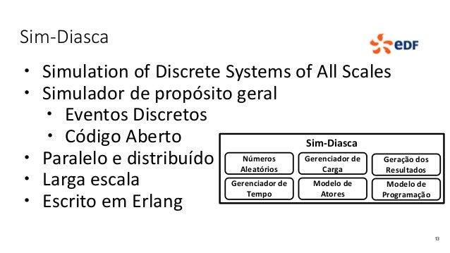 Sim-Diasca  Simulation of Discrete Systems of All Scales  Simulador de propósito geral  Eventos Discretos  Código Aber...