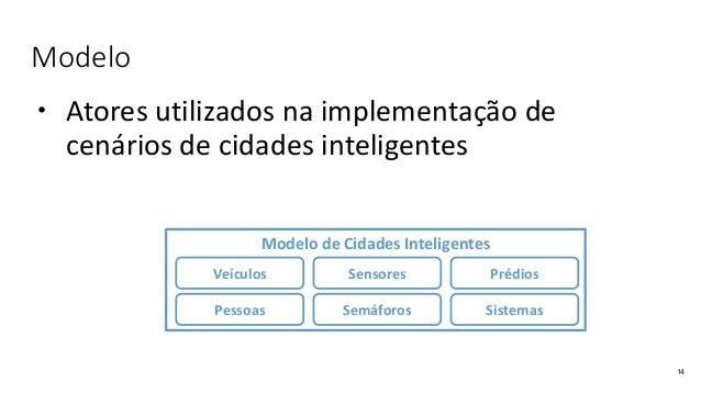 Modelo 14 Modelo de Cidades Inteligentes Veículos Pessoas Sensores Prédios Semáforos Sistemas  Atores utilizados na imple...