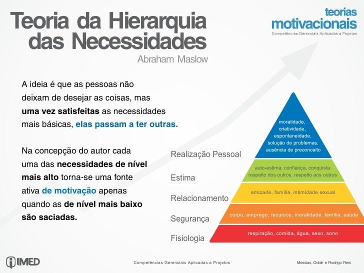 Teorias motivacionais maslow e alderfer teoria da hierarquia das necessidades abraham maslow ccuart Images