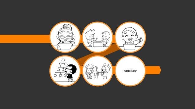 Projetamos  interfaces bacanas para sites, portais, blogs e aplicativos web e mobile arquitetura da informação usabilidade...