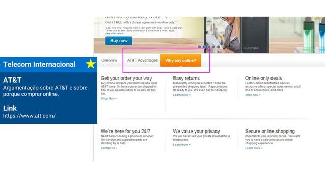 Telecom Internacional AT&T Argumentação sobre AT&T e sobre porque comprar online. Link https://www.att.com/