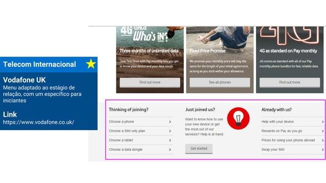 Telecom Internacional Vodafone UK Menu adaptado ao estágio de relação, com um específico para iniciantes Link https://www....