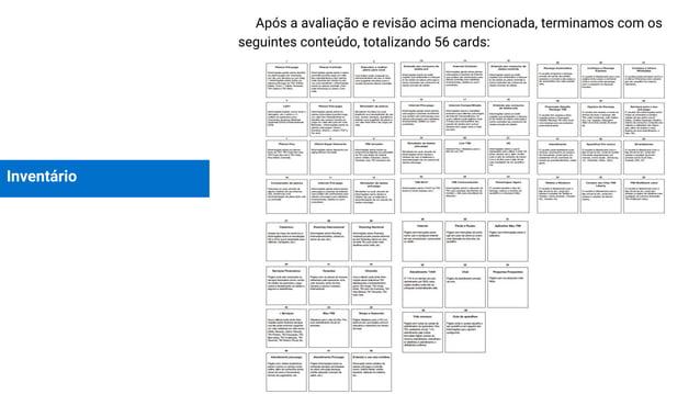 Inventário Após a avaliação e revisão acima mencionada, terminamos com os seguintes conteúdo, totalizando 56 cards: