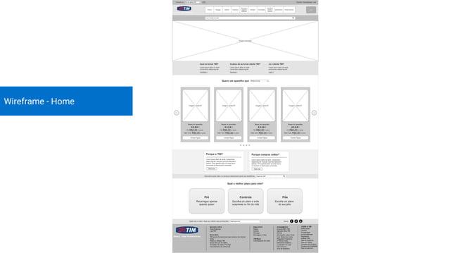 Wireframe - Home: Descrição Funcional 3 2 1 4 5 7 9 10 11 12 8 5 6