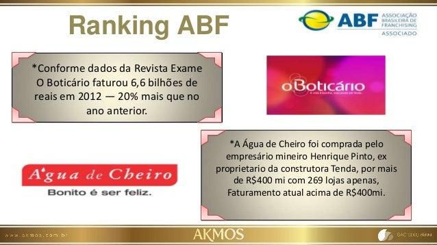 $ $ $ $ $ $ $ $ $ $ $ $ $ $ $ $ $ $$ $ $ $ $ $ $ $ franquias pelo Brasil + de 30 anos de Know how