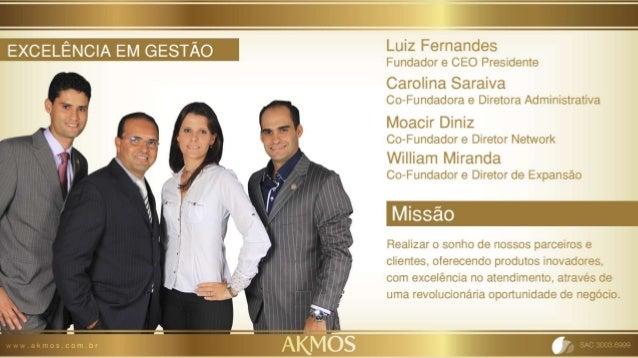 Holding Akmos Orgulho de ser 100% Brasileira Atualmente, possui um dos maiores mix de produtos em seu portifólio com um di...