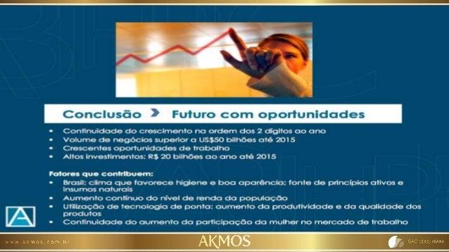 SISTEMA DE BONIFICAÇÃO KITS PREMIUM AKMOS Bronze R$ 700,00 300 ptos R$ 70,00 Silver R$ 2.100 900 ptos R$ 210,00 Gold R$ 4....