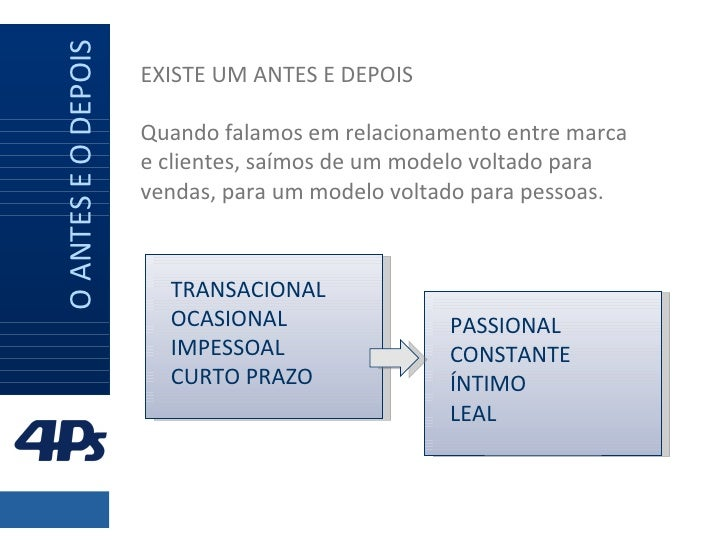 Os 4 principais porquês do trabalho em mídias sociais   por @CelsoHora Slide 3