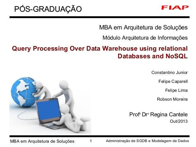 MBA em Arquitetura de Soluções 1 Administração de SGDB e Modelagem de Dados PÓS-GRADUAÇÃOPÓS-GRADUAÇÃO MBA em Arquitetura ...