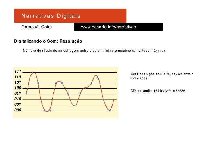 Na r r at i v a s D i gi ta is     Garapuá, Cairu                   www.ecoarte.info/narrativas   Digitalizando o Som: Res...