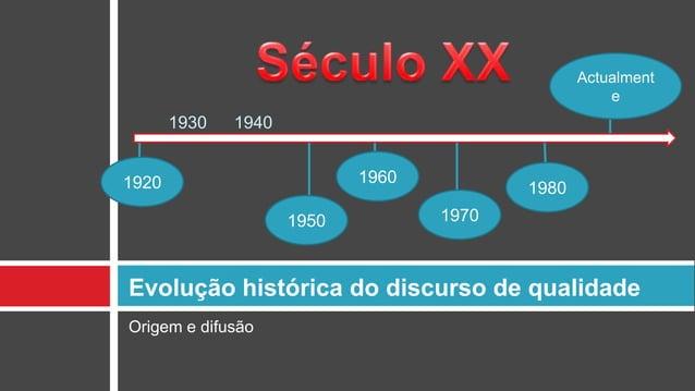 Origem e difusão Evolução histórica do discurso de qualidade 1920 1960 1980 Actualment e 1930 1950 1970 1940