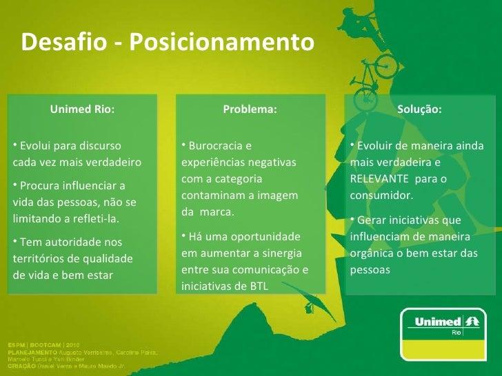Desafio - Posicionamento Unimed Rio: Problema: Solução: <ul><li>Evolui para discurso cada vez mais verdadeiro </li></ul><u...