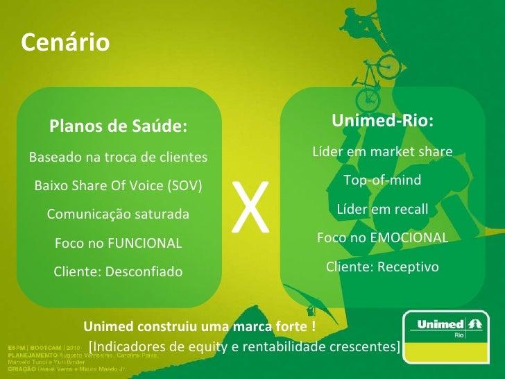Cenário Unimed construiu uma marca forte !  [Indicadores de equity e rentabilidade crescentes] Planos de Saúde: Baseado na...