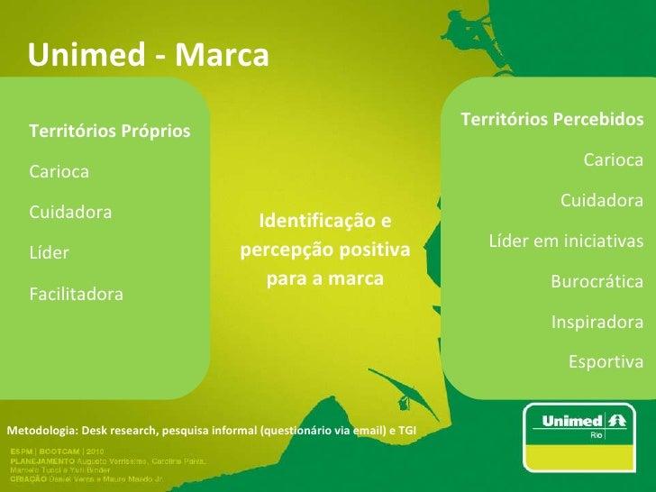 <ul><li>Territórios Próprios </li></ul><ul><li>Carioca </li></ul><ul><li>Cuidadora </li></ul><ul><li>Líder </li></ul><ul><...