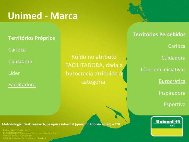 Unimed - Marca Ruído no atributo FACILITADORA, dada a burocracia atribuída à categoria. Territórios Próprios Carioca Cuida...