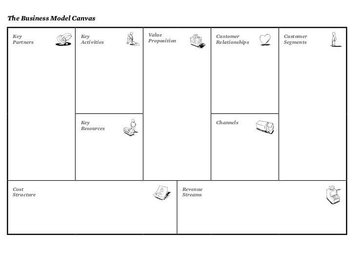 Resumo do livro: Business Model Generation Slide 3