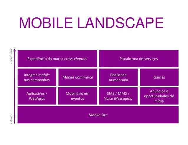 Apresentacao Cases Mobile Slide 3