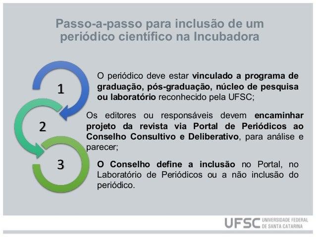 Laboratório de Periódicos Slide 3