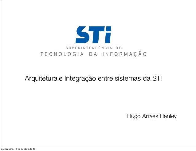 Arquitetura e Integração entre sistemas da STI Hugo Arraes Henley quinta-feira, 10 de outubro de 13