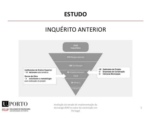 ESTUDO 5 Avaliação do estado de implementação da tecnologia BIM no setor da construção em Portugal INQUÉRITO ANTERIOR