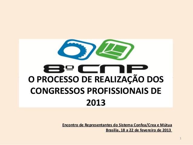1Encontro de Representantes do Sistema Confea/Crea e MútuaBrasilia, 18 a 22 de fevereiro de 2013O PROCESSO DE REALIZAÇÃO D...