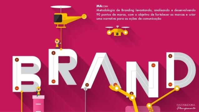 MACOIN Metodologia de Branding levantando, analisando e desenvolvendo 90 pontos de marca, com o objetivo de fortalecer as ...