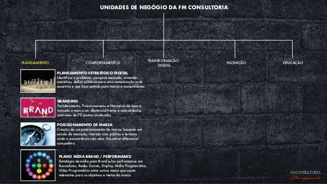 UNIDADES DE NEGÓGIO DA FM CONSULTORIA EDUCAÇÃOPLANEJAMENTO COMPORTAMENTOS TRANSFORMAÇÃO DIGITAL INOVAÇÃO PLANEJAMENTO ESTR...