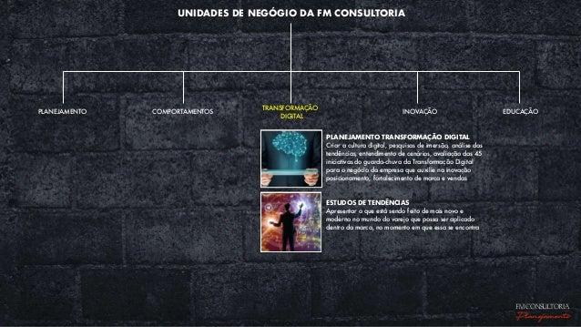 UNIDADES DE NEGÓGIO DA FM CONSULTORIA EDUCAÇÃOPLANEJAMENTO COMPORTAMENTOS TRANSFORMAÇÃO DIGITAL INOVAÇÃO PLANEJAMENTO TRAN...