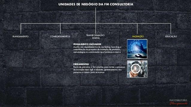 UNIDADES DE NEGÓGIO DA FM CONSULTORIA EDUCAÇÃOPLANEJAMENTO COMPORTAMENTOS TRANSFORMAÇÃO DIGITAL INOVAÇÃO PENSAMENTO INOVAD...