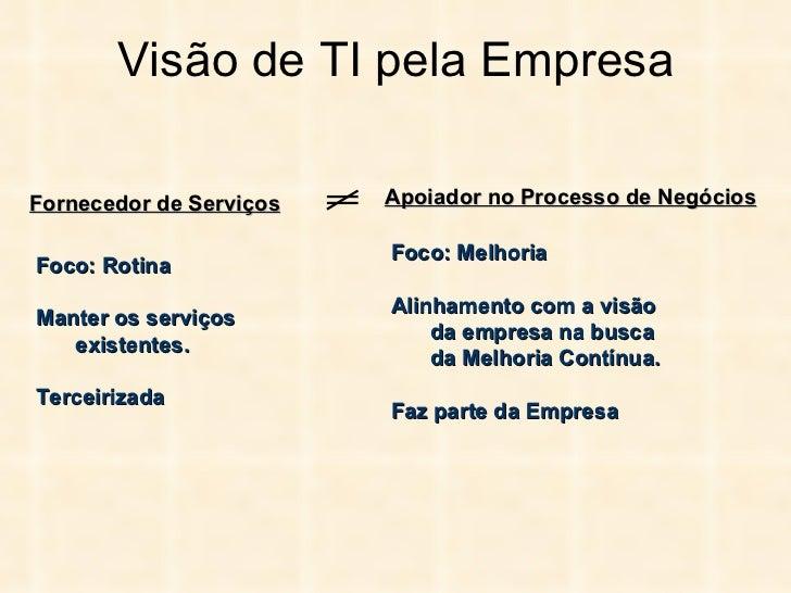 Visão de TI pela Empresa Fornecedor de Serviços Apoiador no Processo de Negócios Foco: Rotina Manter os serviços existente...
