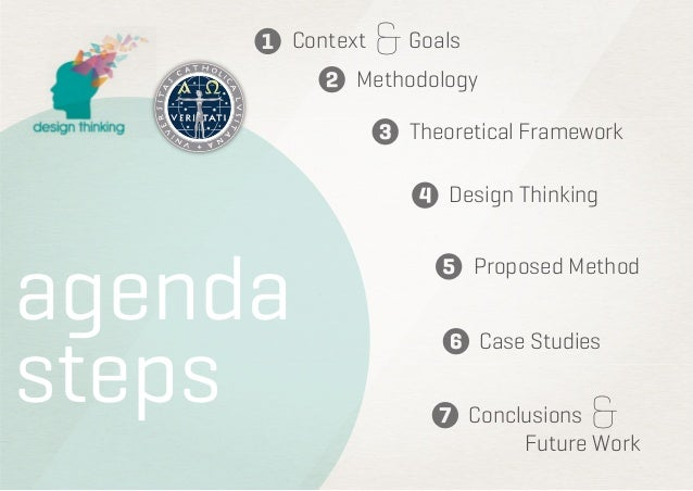 ICEM 2012 -The Application of Design Thinking Methodology on Research Practices Slide 2