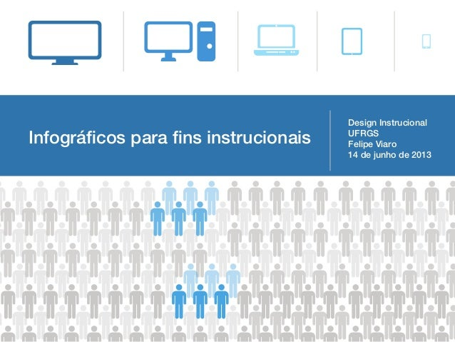 Infográficos para fins instrucionaisDesign InstrucionalUFRGSFelipe Viaro14 de junho de 2013