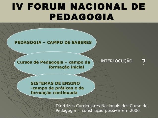 IV FORUM NACIONAL DE PEDAGOGIA PEDAGOGIA – CAMPO DE SABERES Cursos de Pedagogia – campo da formação inicial SISTEMAS DE EN...