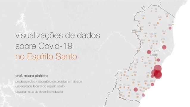 visualizações de dados sobre Covid-19 no Espírito Santo prodesign ufes · laboratório de projetos em design universidade fe...