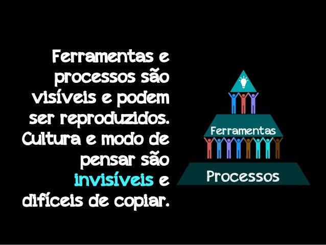 Ferramentas e processos são visíveis e podem ser reproduzidos. Cultura e modo de pensar são invisíveis e difíceis de copia...