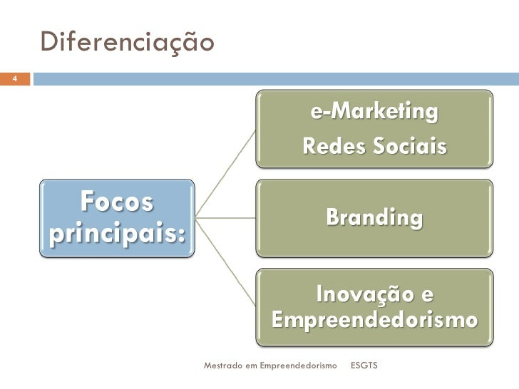 Mestrado em marketing