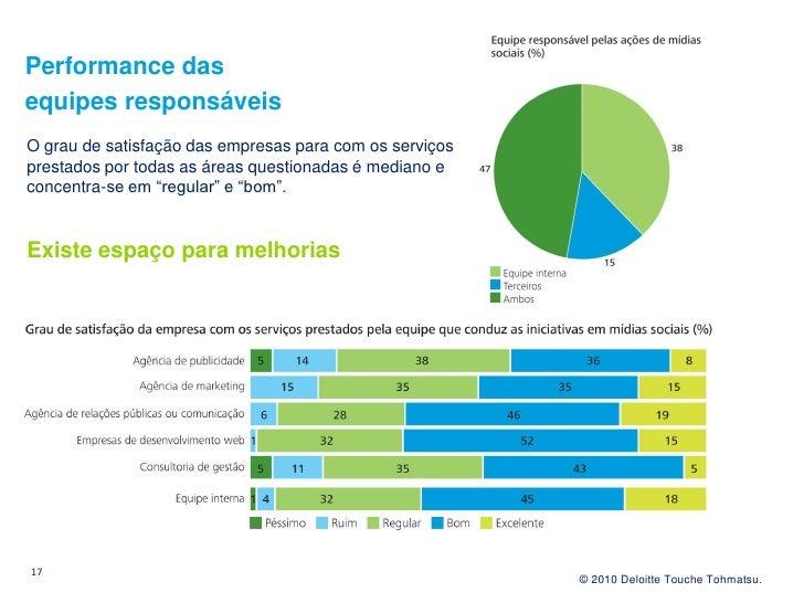 Performance das equipes responsáveis O grau de satisfação das empresas para com os serviços prestados por todas as áreas q...