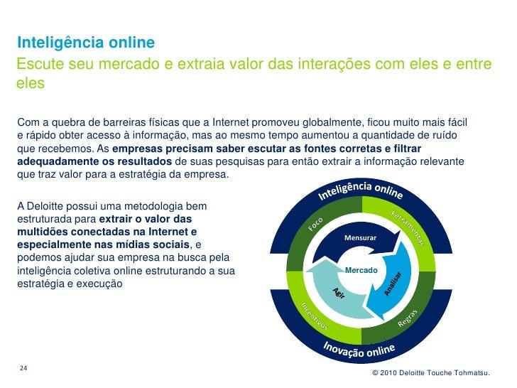 Inteligência online Escute seu mercado e extraia valor das interações com eles e entre eles  Com a quebra de barreiras fís...