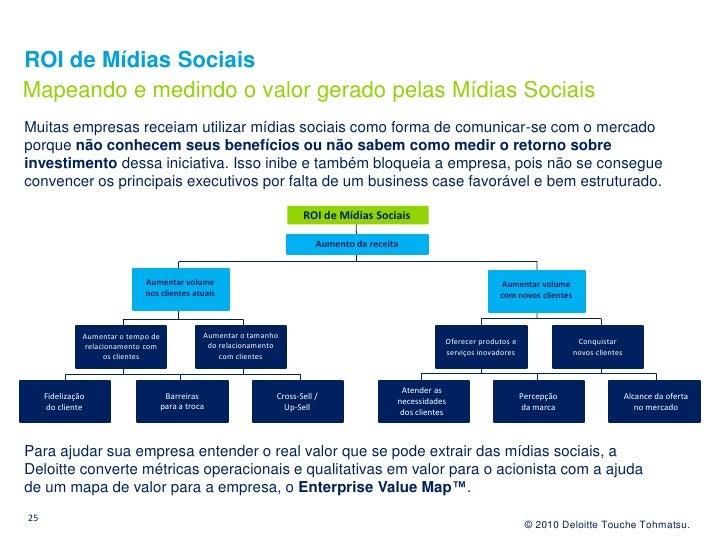 ROI de Mídias Sociais Mapeando e medindo o valor gerado pelas Mídias Sociais Muitas empresas receiam utilizar mídias socia...