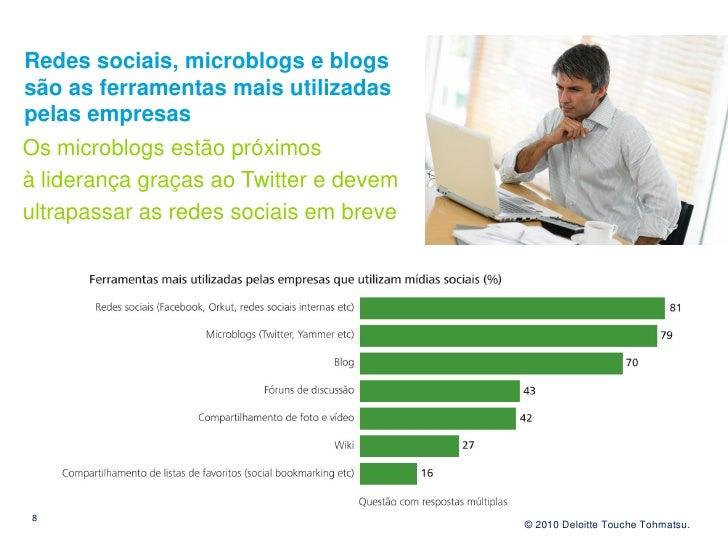 Redes sociais, microblogs e blogs são as ferramentas mais utilizadas pelas empresas Os microblogs estão próximos à lideran...