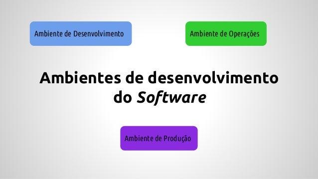 Ambientes de desenvolvimento do Software Ambiente de Desenvolvimento Ambiente de Operações Ambiente de Produção