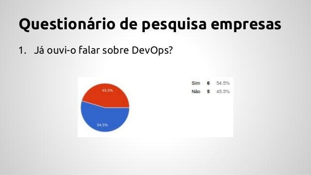 Questionário de pesquisa empresas 1. Já ouvi-o falar sobre DevOps?
