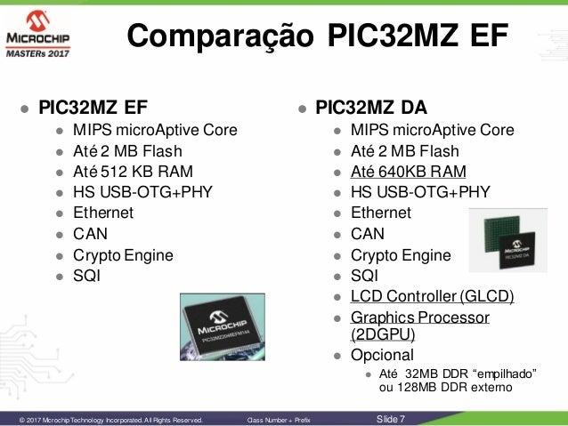 Desenvolvendo aplicações gráficas com a família PIC32MZ (DA) e ® MPLA…